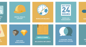BeyondBlue Launches Heads Up Initiative To Drive Workplace Mental Health Action